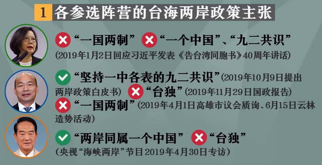 台海两岸政策主张